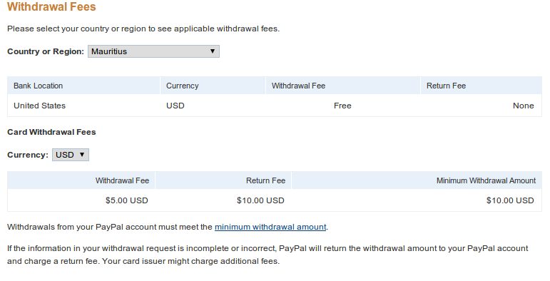 Paypal Fees for Withdrawing money to a visa credit card in Mauritius
