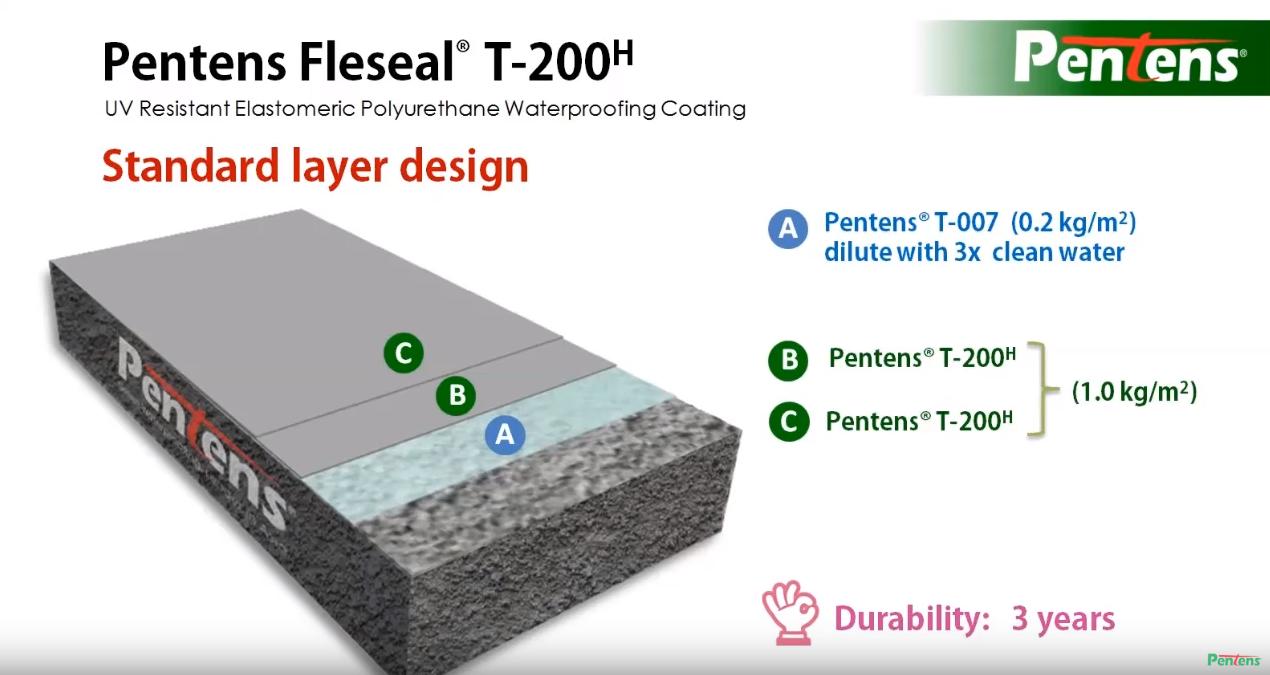 Pentens Fleseal Standard Layer Design